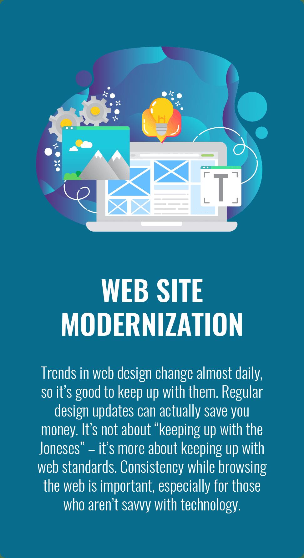, Site Redesign/Modernization